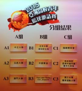 20150630_亞洲高校青年籃球邀請賽抽籤結果